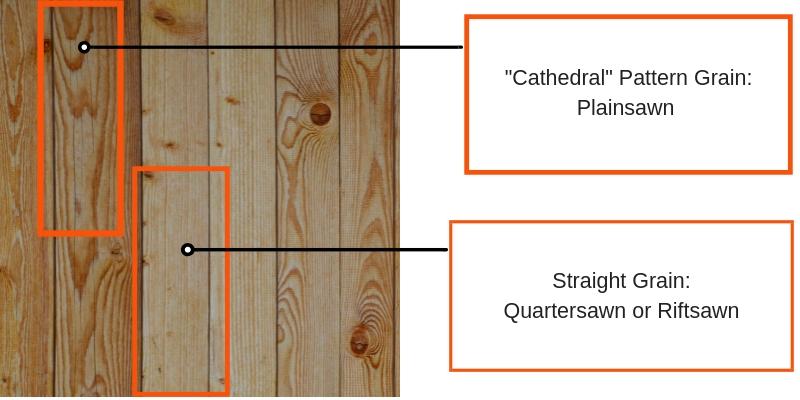rough cut hardwood lumber