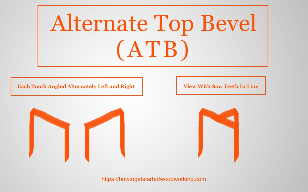 what is ATB saw blade