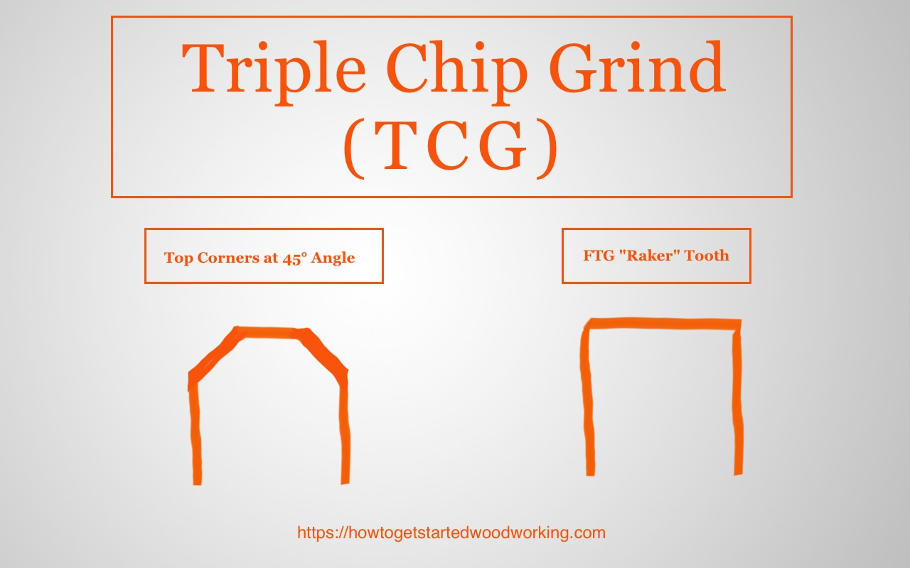 What is TCG saw blade