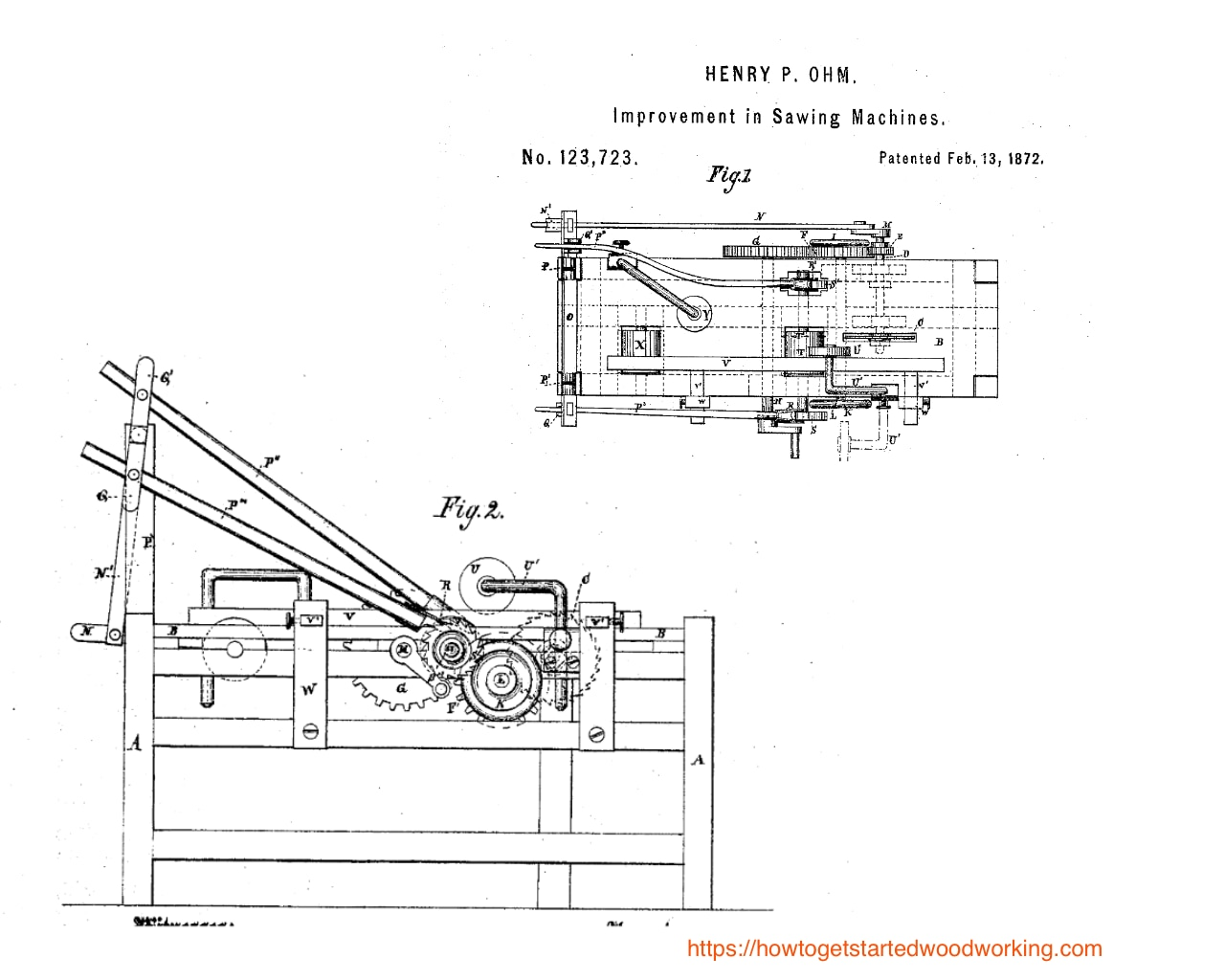 Henry P Ohm Improved Saw Machines