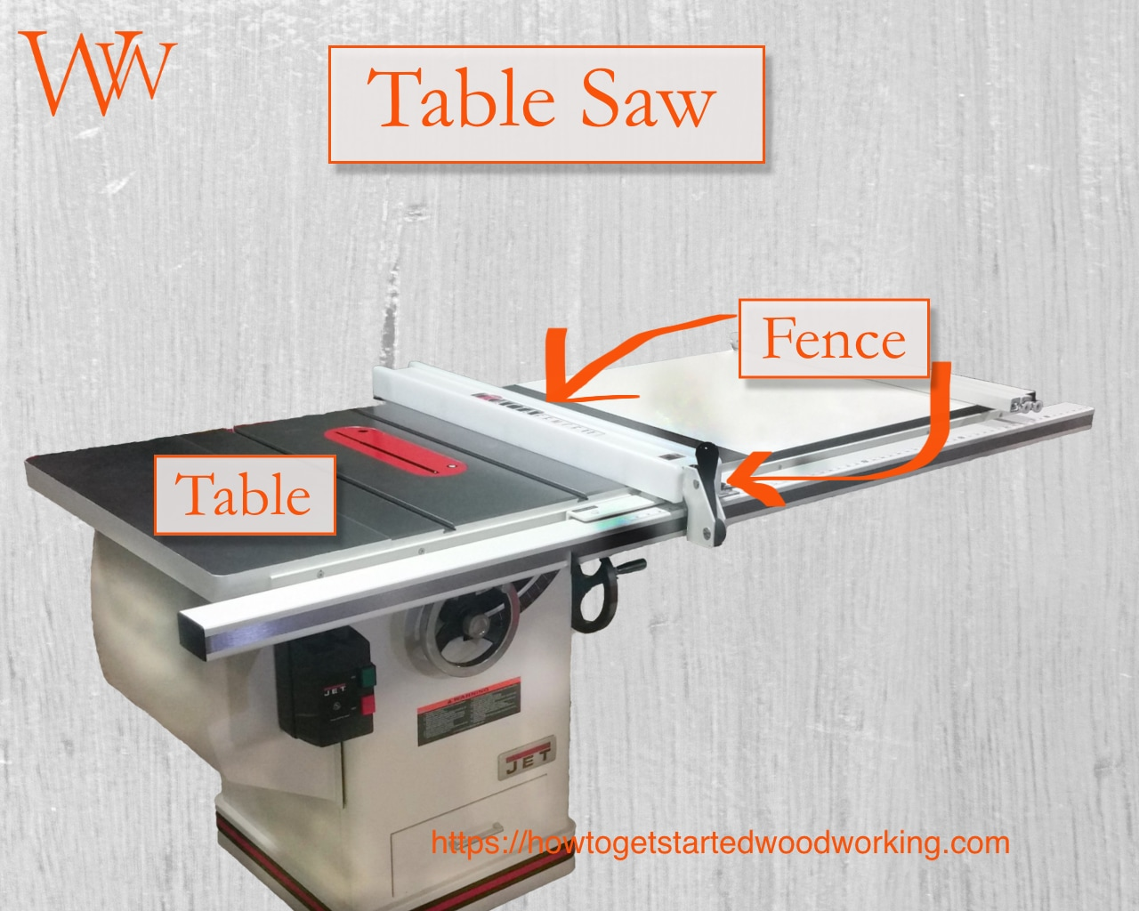 Table Saw Table and Fence