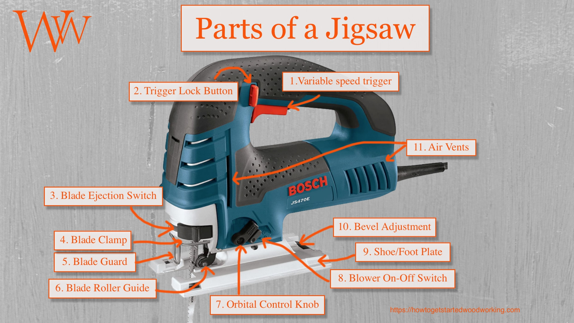 Parts of a Jigsaw